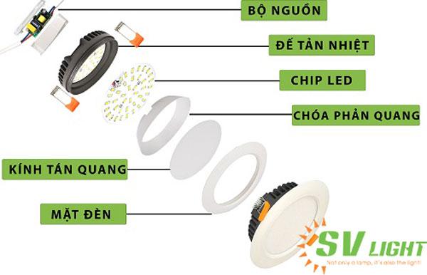 cấu tạo bóng đèn led downlight