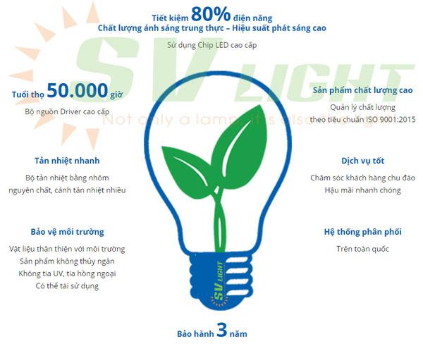 đèn led svlight tiết kiệm điện
