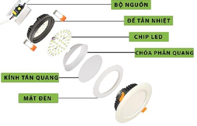 Đèn led Downlight âm trần chống ẩm cao cấp SVlight 2