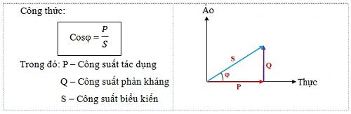 Power factor là gì, ý nghĩa của Power factor 2